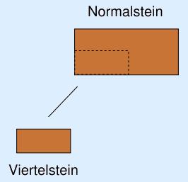 Viertelstein