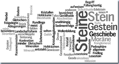 Wordle-Spielerei